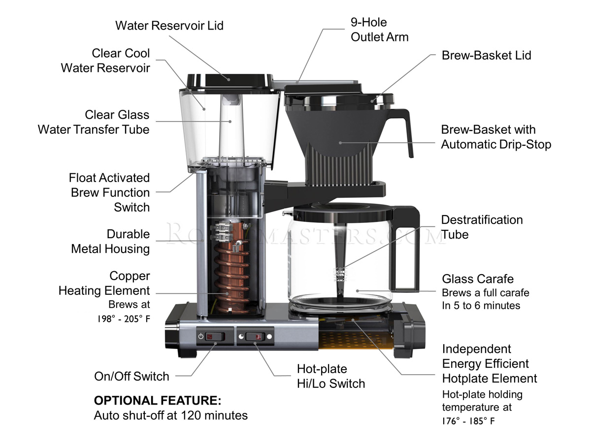 What Is Coffee Maker Definition : Technivorm Moccamaster KBG-741 Glass Carafe - Silver Roastmasters.com